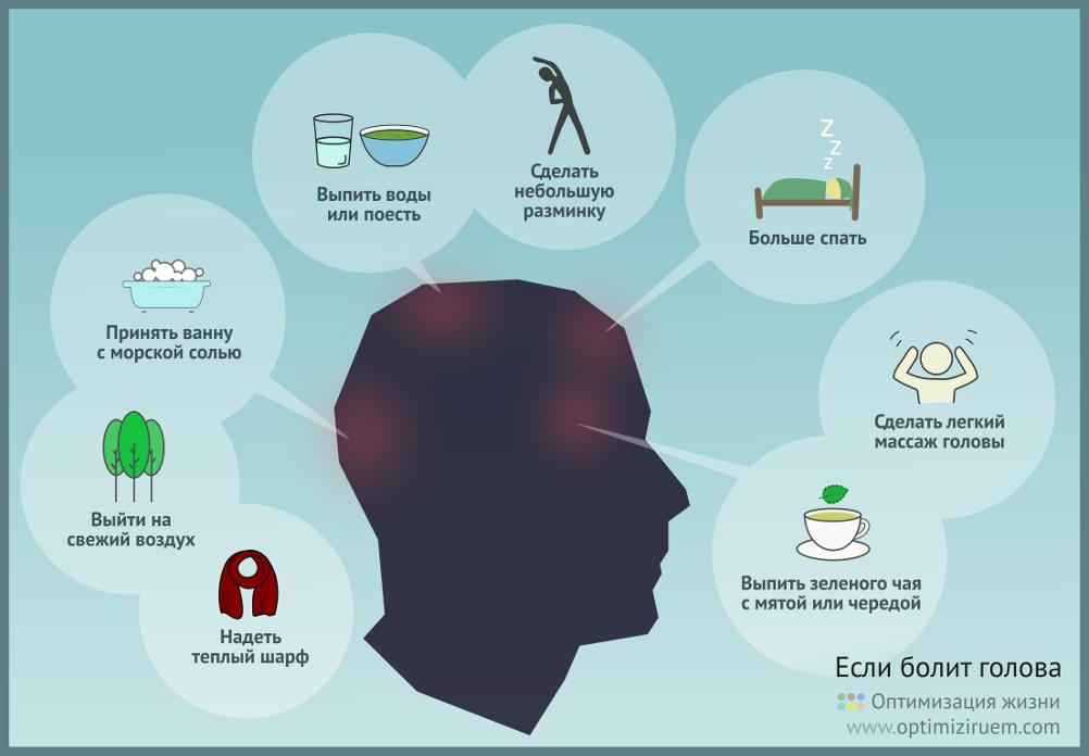 Как вылечить опухоль мозга в домашних условиях